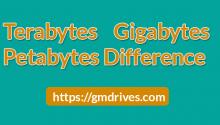 Terabytes, Gigabytes, & Petabytes